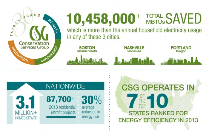 14-204-CSG-30-Years-Website-Graphic-FINAL_aug132014