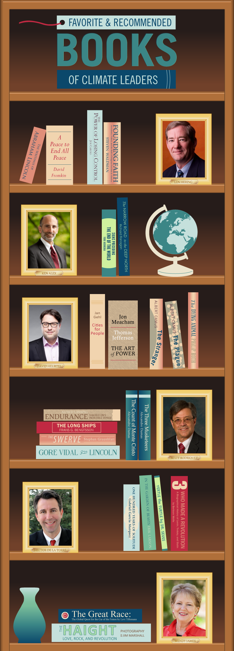 infographic-favorite-books